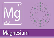 Magnesium Benefits for Cramping